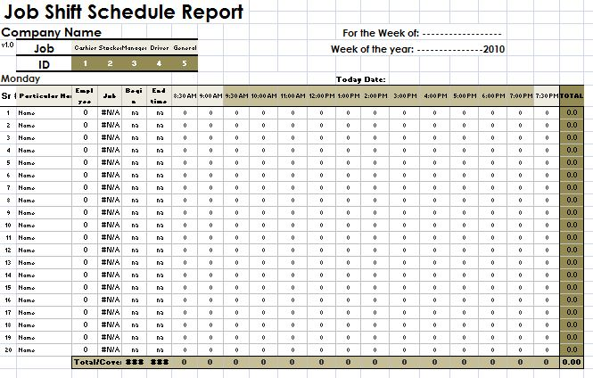 Daily+Shift+Report+Template Business Reports | Free Reports