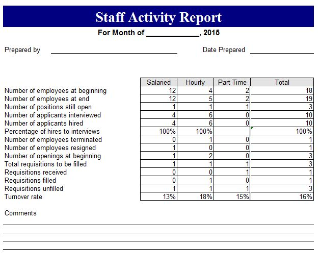 download staff monthly report template
